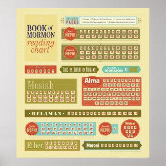 Libro de la carta de la lectura del mormón poster