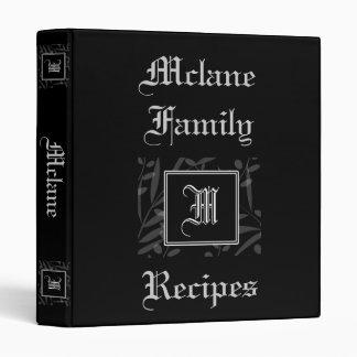 Libro de la receta del monograma de M