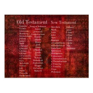 Libros de la biblia en lista de la orden postal