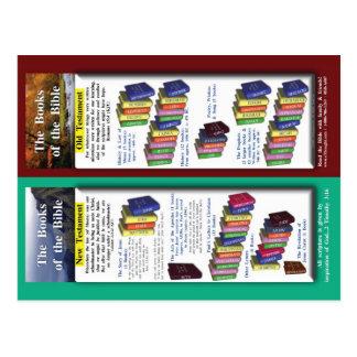 Libros de la biblia tarjeta postal