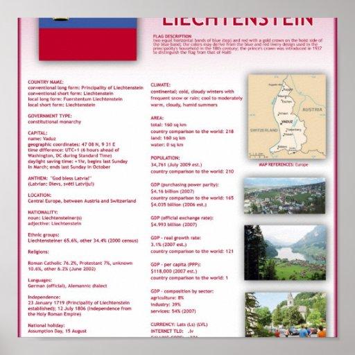 Liechtenstein Print