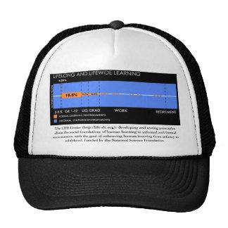 LIFE Center Cap Trucker Hat