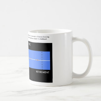 LIFE Center Mug (http://life-slc.org)