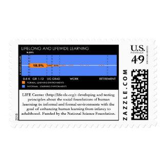 LIFE Center Stamp  (http://life-slc.org)