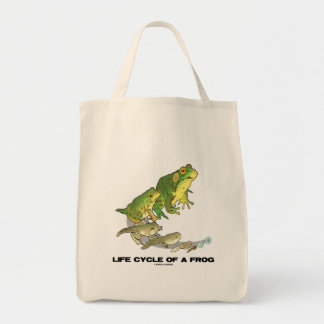 Life Cycle Of A Frog (From Egg To Tadpole To Frog) Tote Bags