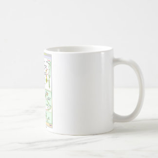 Life Cycle Of A Typical Moss (Bryophyte) Coffee Mug