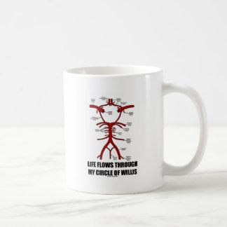 Life Flows Through My Circle Of Willis (Health) Coffee Mug