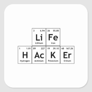 Potassium Periodic Table Square | www.pixshark.com ...