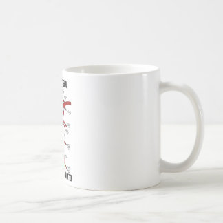 Life Is A Matter Of Arterial Communication Coffee Mug