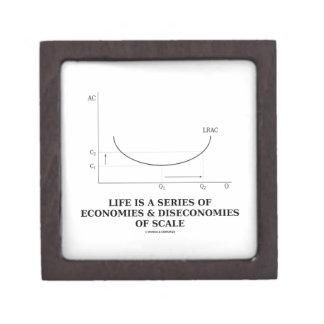 Life Is A Series Of Economies & Diseconomies Scale Jewelry Box