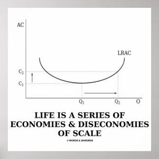 Life Is A Series Of Economies & Diseconomies Scale Print