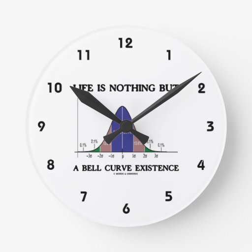 Life Is Nothing But A Bell Curve Existence (Stats) Wall Clocks