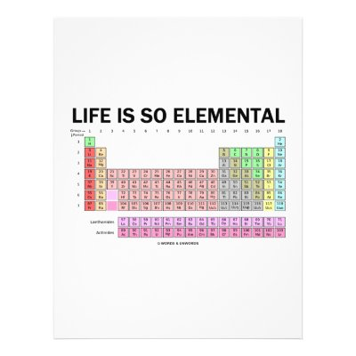Table Of Elements 85 Of So Element Image Search Results