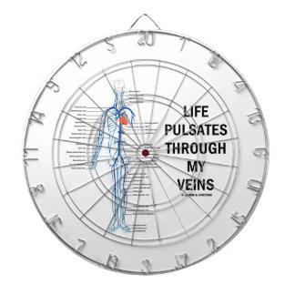 Life Pulsates Through My Veins (Venous System) Dart Boards