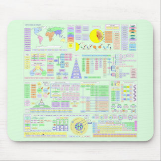 LIFE THE UNIVERSE AND COMPLEXITY CHART MOUSE PADS