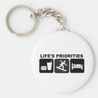 Life's priorities, Snowboarding Keychain