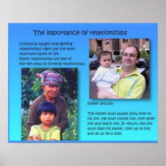 Lifeskills, citizenship,  relationships poster