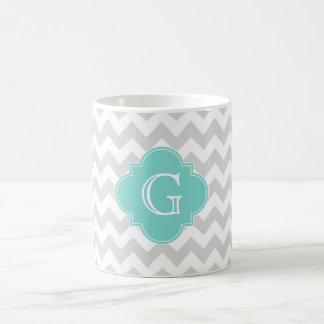Light Gray White Chevron Aqua Quatrefoil Monogram Coffee Mug