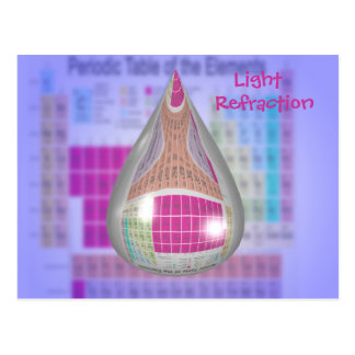 Light Refraction postcard