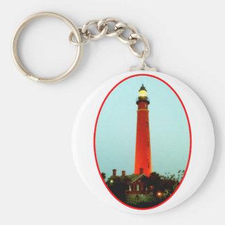 Lighthouse Daytona o Red The MUSEUM Zazzle Gifts Keychain