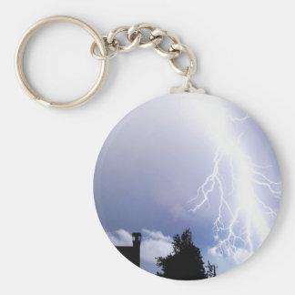 Lighting Keychain