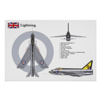 Lightning F1A 111 Squadron Poster