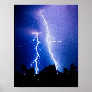 Lightning storm in Ukraine Poster