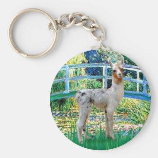 Lily Pond Bridge - Baby Llama Keychains