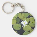 lilypad keychain