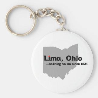 Lima, Ohio Keychain