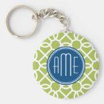 Lime Green & Blue Geometric Pattern Monograms Basic Round Button Keychain