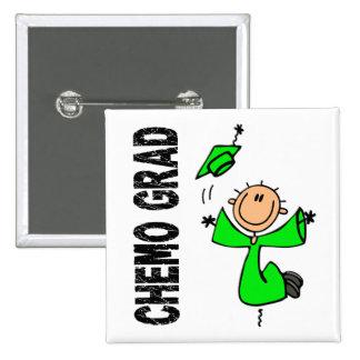 Lime Green CHEMO GRAD 1 Non-Hodgkins Lymphoma Pins