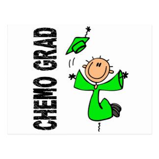 Lime Green CHEMO GRAD 1 Non-Hodgkins Lymphoma Postcard