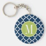 Lime & Navy Geometric Pattern Custom Monogram Keychains