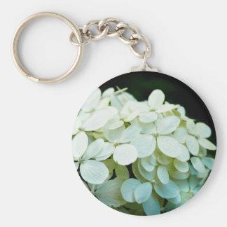 Limelight Hydrangea Keychain