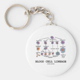 Linaje del glóbulo (medicina de la salud de la bio llavero redondo tipo pin