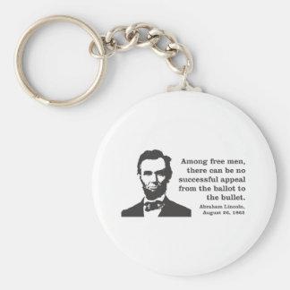 Lincoln Basic Round Button Keychain