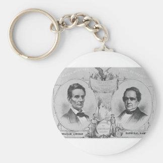 Lincoln - Hamlin Basic Round Button Keychain