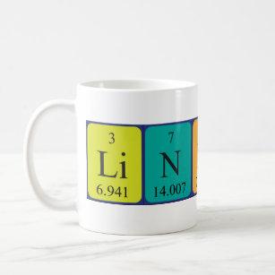 Name spelled with chemical elements coffee travel mugs zazzle lindsey periodic table name mug urtaz Choice Image