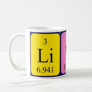 Lindy periodic table name mug