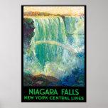 Línea central de Nueva York a Niagara Falls Impresiones