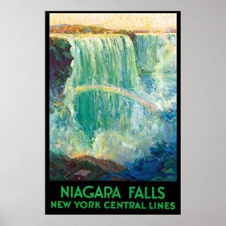 Línea central de Nueva York a Niagara Falls Póster
