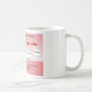 Linear equation industrial didactic illustration p coffee mugs
