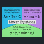 "Linear Equations Poster<br><div class=""desc"">Put the different forms of Linear Equations on your classroom wall! Great for Algebra,  Geometry,  and Precalculus classes!</div>"