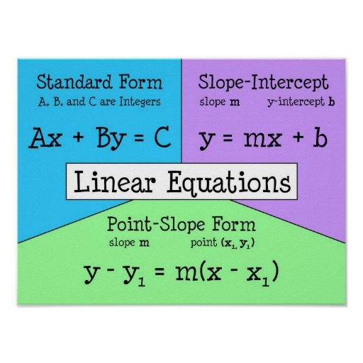 Systems Of Equations besides Graphing Inequalities besides Graph Of Linear Equation In Two Variables Definition further S06 04 Graph Using The Y Intercept An furthermore How To Make An Equation From A Graph Of Parabola. on steps for graphing linear equations
