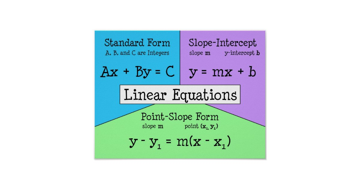 Linear Equations Poster Zazzle Com
