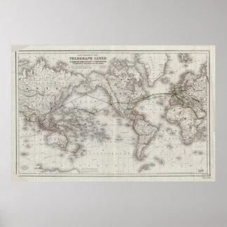 Líneas de telégrafo del mundo del vintage mapa (18 póster
