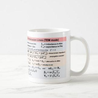 Líneas de transmisión tazas de café