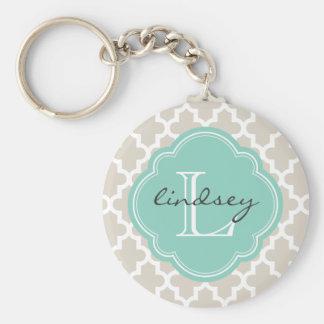 Linen Beige and Aqua Moroccan Custom Monogram Keychain