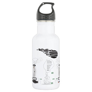 Lines 18oz Water Bottle